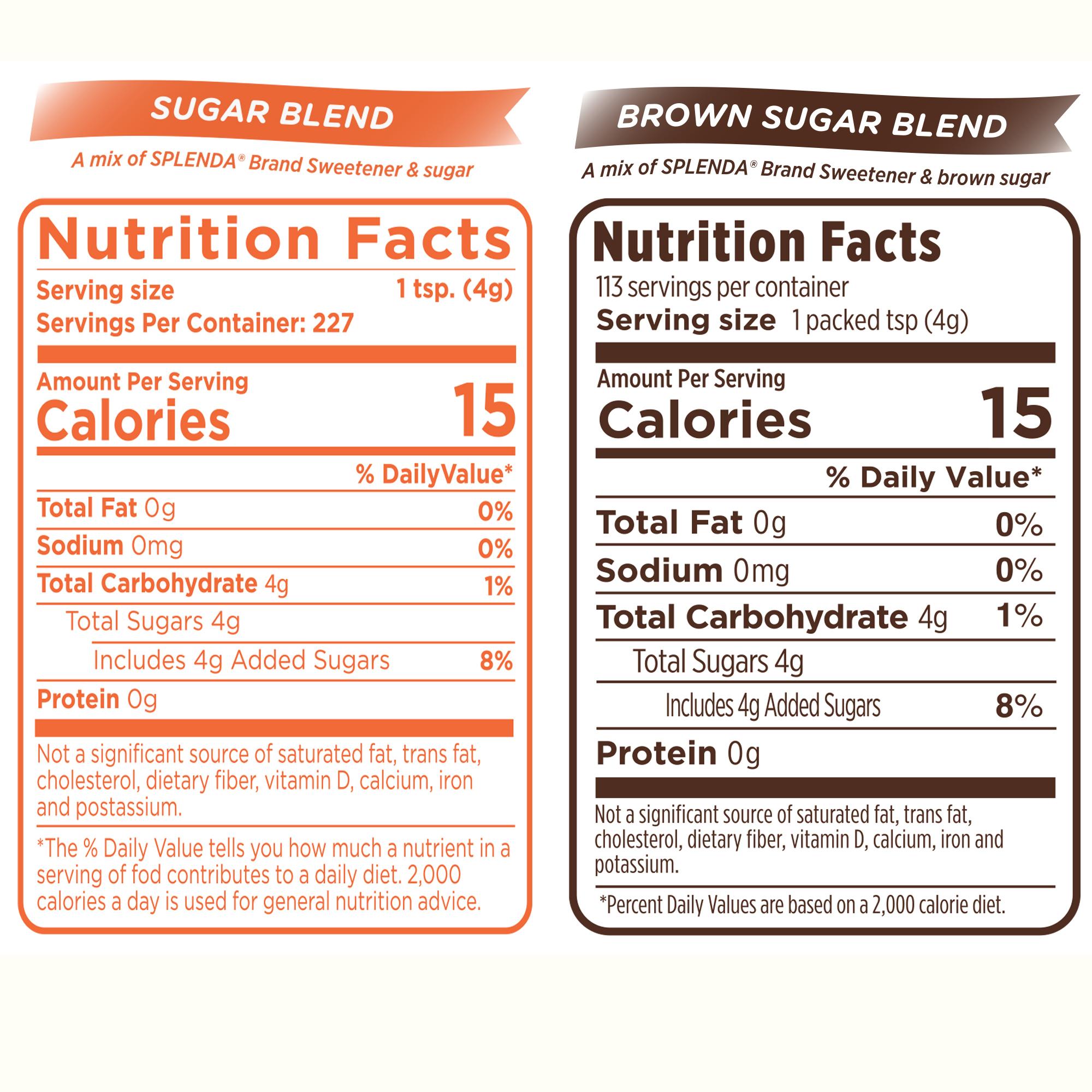 Splenda No Calorie Sweetener Baking