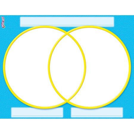 (12 Ea) Venn Diagram Wipe Off Chart - image 1 of 1