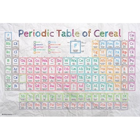 Periodic Table Of Cereal Reference Chart Poster 36X24 Inch