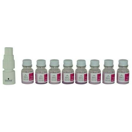 Schwarzkopf Professional BC Bonacure Color Save - Post Color Shine Service Kit Bc Bonacure Color Save