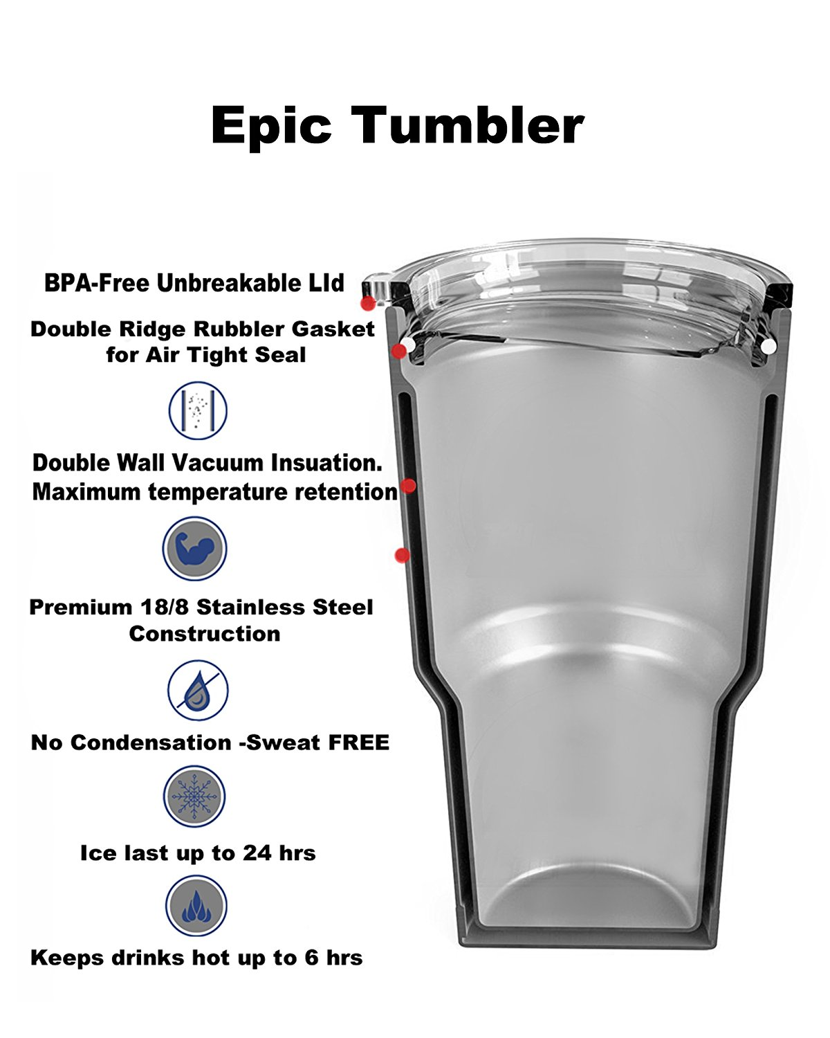 66f5843f8cb EPIC Stainless Steel Travel Tumbler 6-Piece Set, 30 oz - Double Wall Vacuum  Insulated Cup - Thermal Large Coffee Mug - Compare to Yeti - Tumbler Cup ...