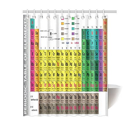 Interestprint periodic table of elements chart chemistry design interestprint periodic table of elements chart chemistry design fabric shower curtain 60 x 72 inches urtaz Choice Image
