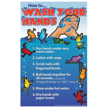 Learning Zone Poster - Wash Your Hands English Poster Laminated Poster - 11x17