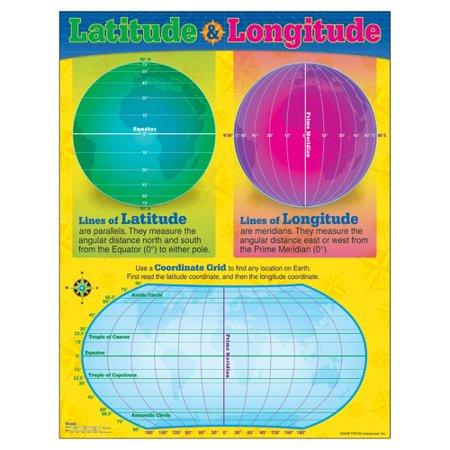 TREND enterprises, Inc. Latitude and Longitude Learning Chart