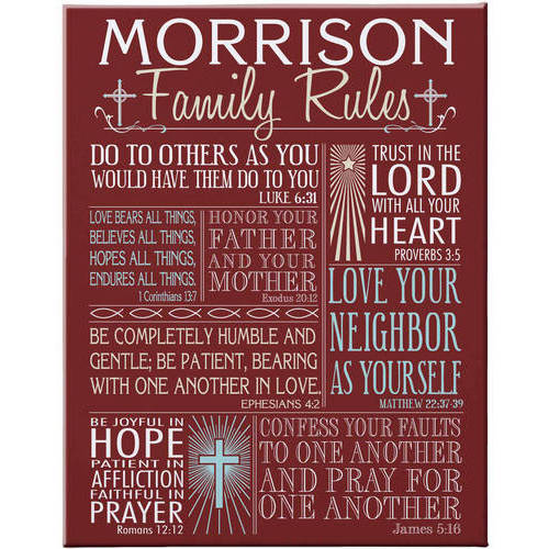 Personalized Rules of Faith Canvas