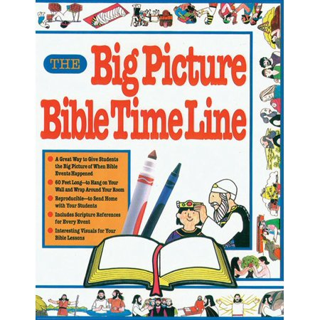 The Big Picture Bible Timeline (Bible Time Line)