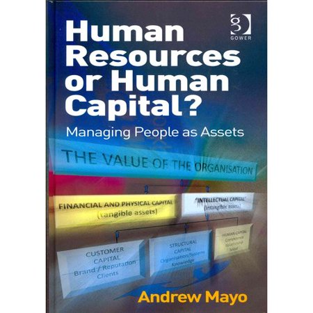 Human Resources Or Human Capital   Managing People As Assets