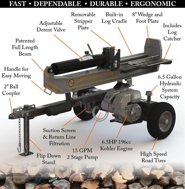 Dirty Hand Tools 27 Ton Horizontal/Vertical Log Splitter, Kohler Engine