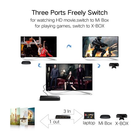 UGREEN HDMI Switch 4K 3 Port HDMI Switcher Splitter Hub 4K