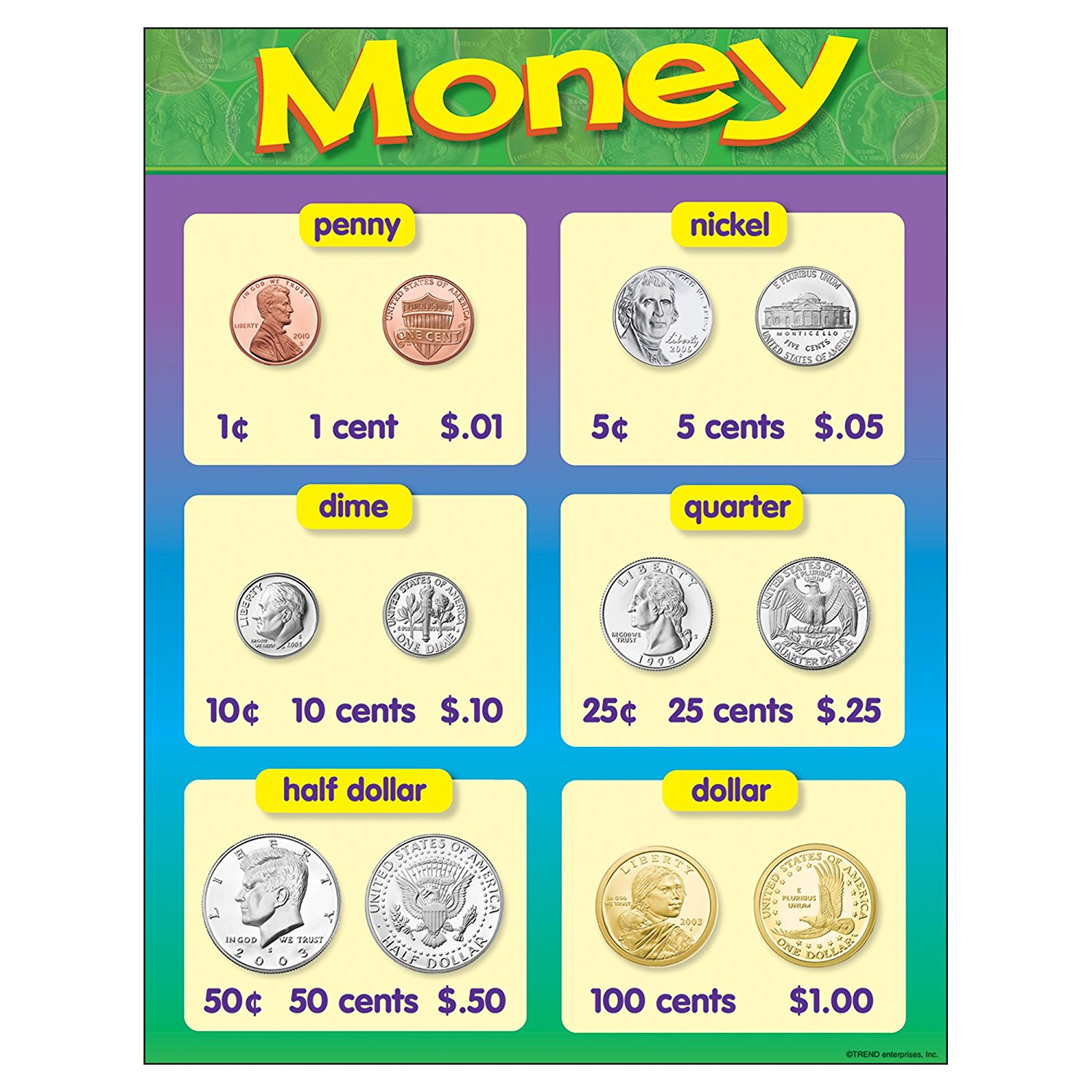 Money Learning Chart (T-38013), Includes Coin values in Numbers and words By Trend Enterprises