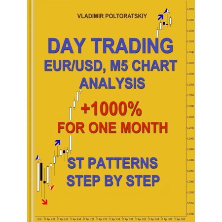 Day Trading EUR/USD, M5 Chart Analysis +1000% for One Month ST Patterns Step by Step - (Best Charts For Day Trading)