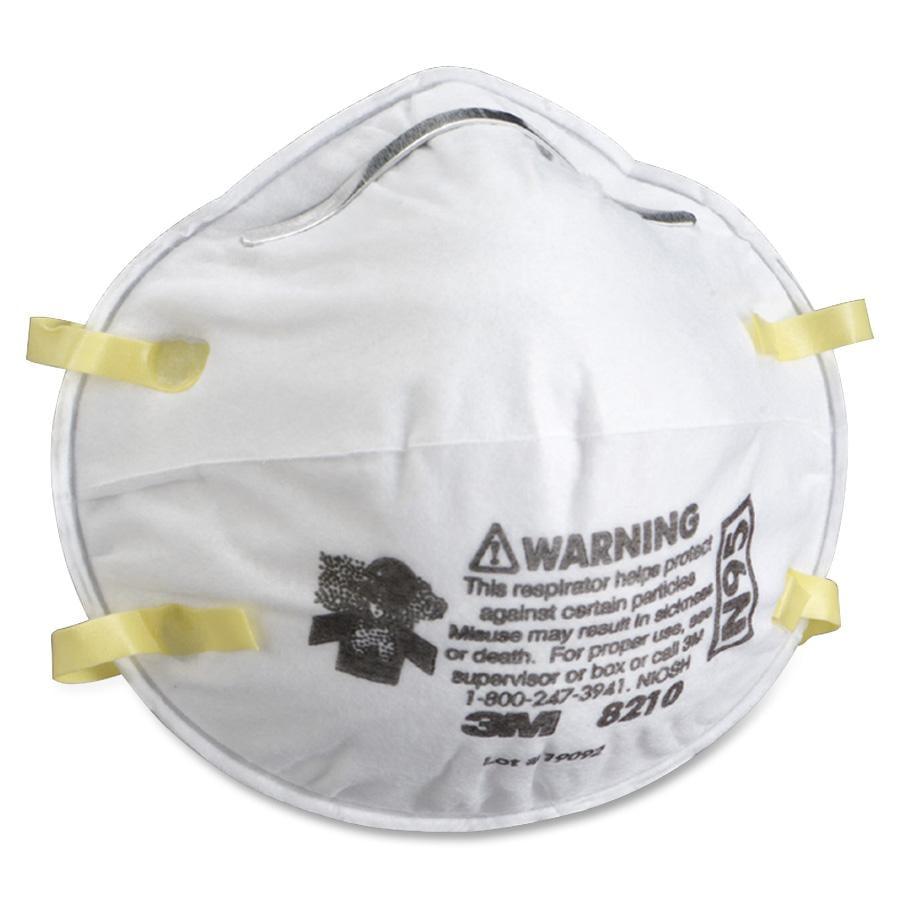 Paint Sanding Respirator