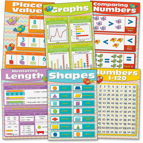 Carson-Dellosa Mathematics Bulletin Board Set