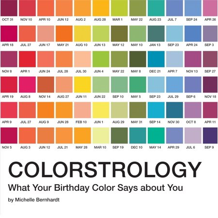 Colorstrology : What Your Birthday Color Says about