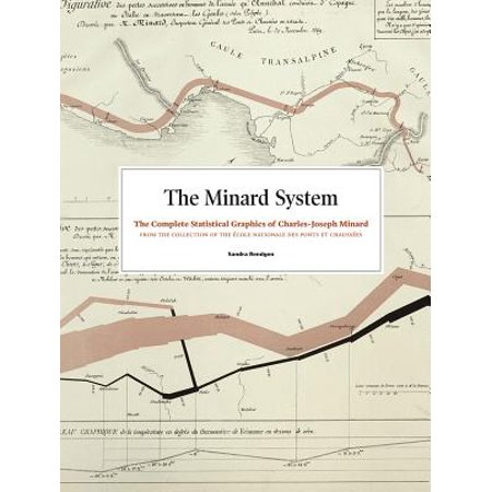Princeton Design (The Minard System : The Complete Statistical Graphics of Charles-Joseph Minard)