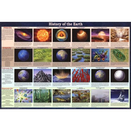 History of the Earth Educational Astronomy Science Chart Poster - 36x24
