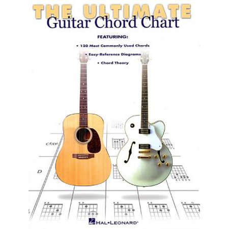 Ultimate Guitar Chord Chart - Jazz Chords Chart