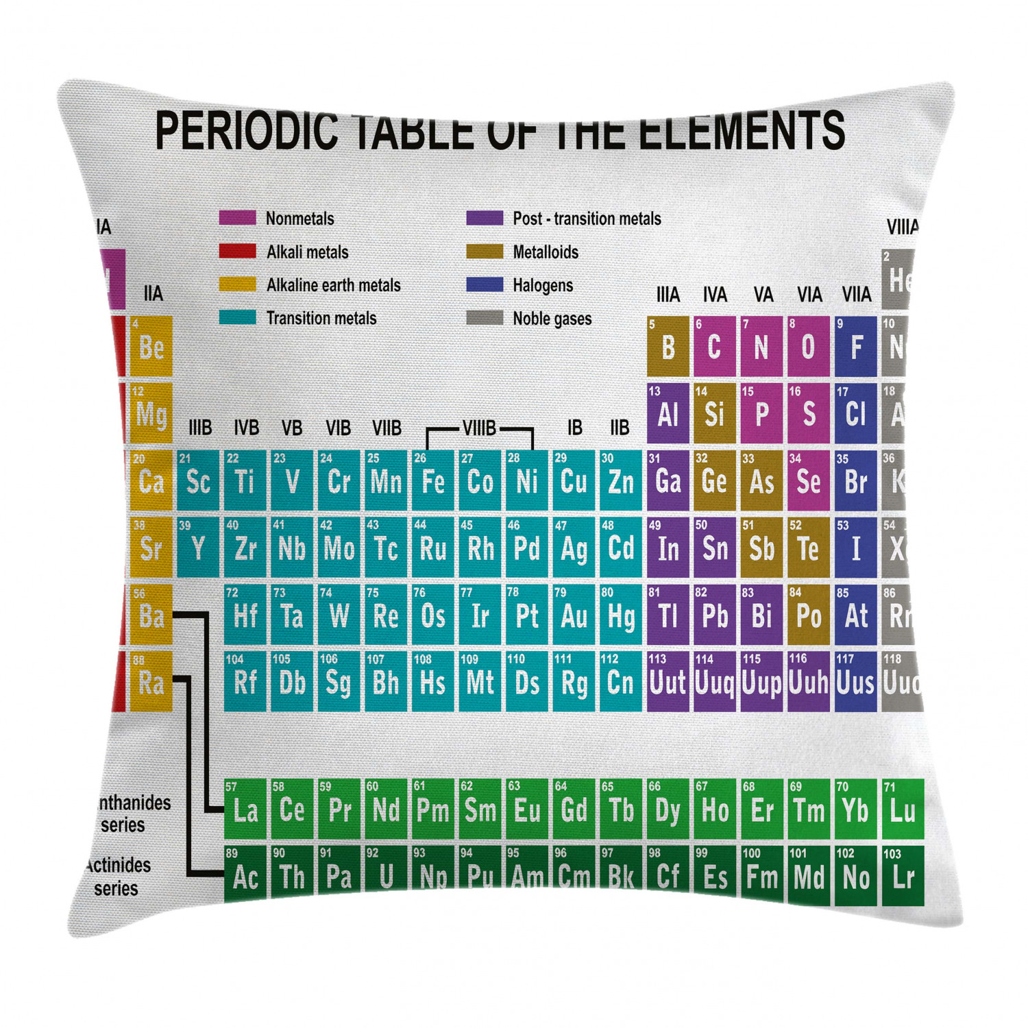 Science Throw Pillow Case Vintage Chemistry Table Square Cushion Cover 16 Inches