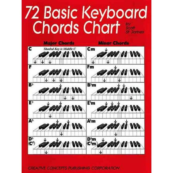 72 Basic Keyboard Chords Chart - Walmart.com