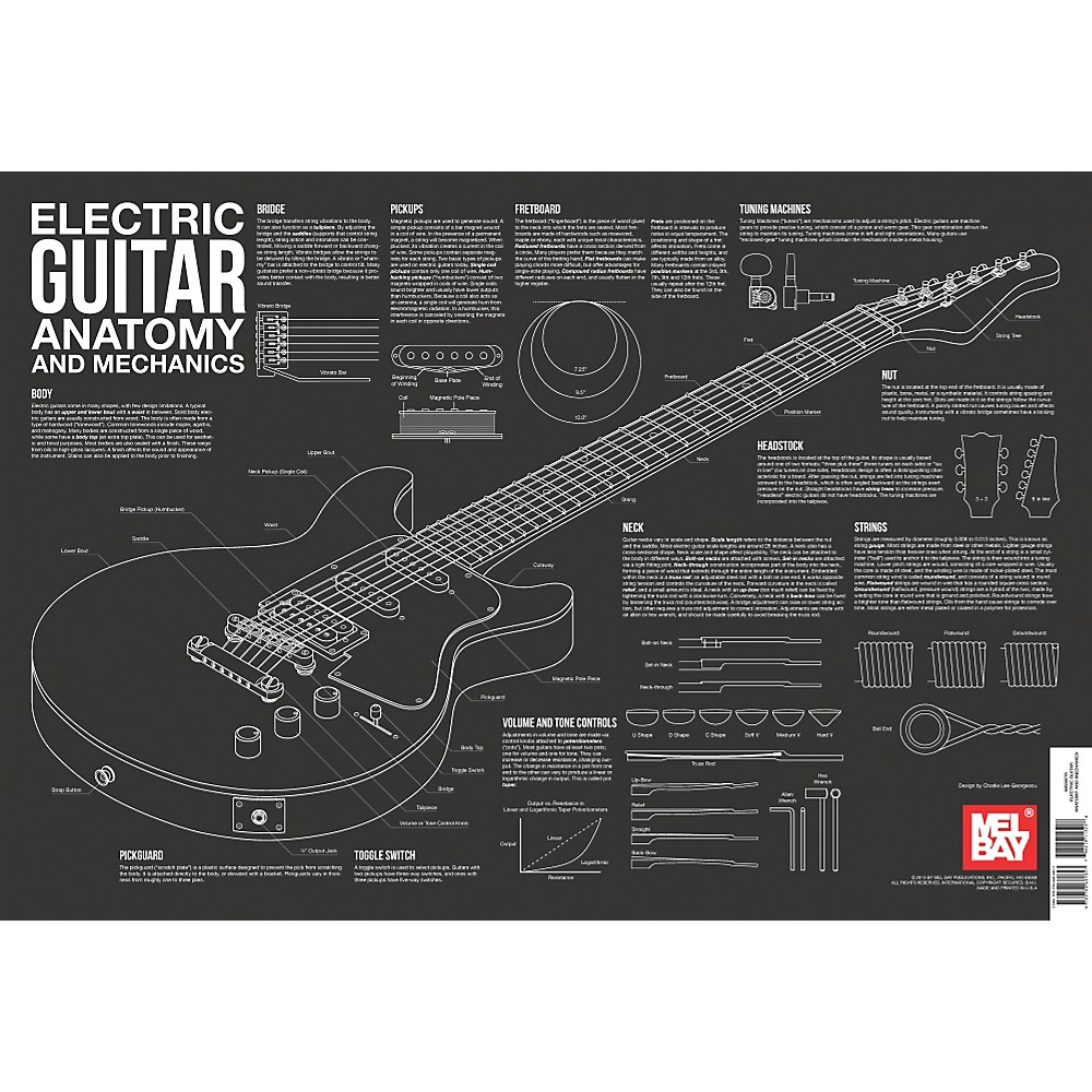Mel Bay Electric Guitar Anatomy and Mechanics Wall Chart by
