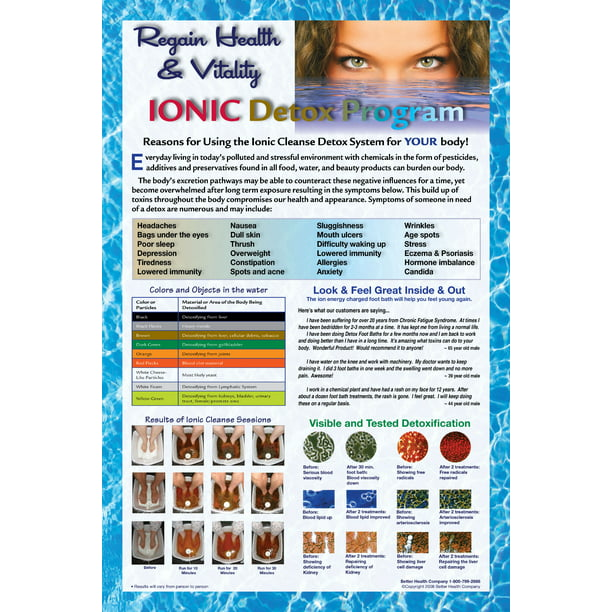 LARGE SIZE 24 X 36, Ion Detox Ionic Foot Bath Spa Chi Cleanse ...