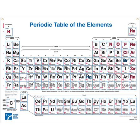 American Educational Products Periodic Table Wall Chart