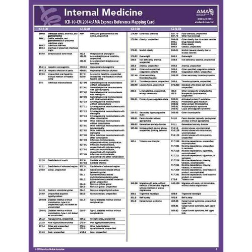 ICD-10 Mappings 2014 Express Ref Coding Card Cardiology