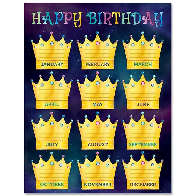 Creative Teaching Press CTP8628 Mystical Magical Happy Birthday Chart