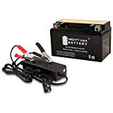 YTZ10S Battery Replaces Suzuki Burgman AN400 11 12