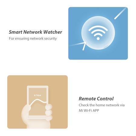 Xiaomi Mi WIFI Router 4C 64 RAM 802 11 b/g/n 300Mbps 4 Antennas