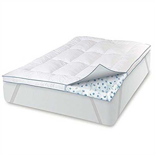 Sensorpedic Memoryloft Gel Memory Foam Mattress Topper