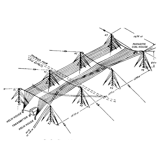 LAMINATED POSTER Drawing of large wire antenna used by US Navy to  communicate with submarines at VLF frequencies, on Poster Print 24 x 36