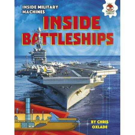 Inside Battleships