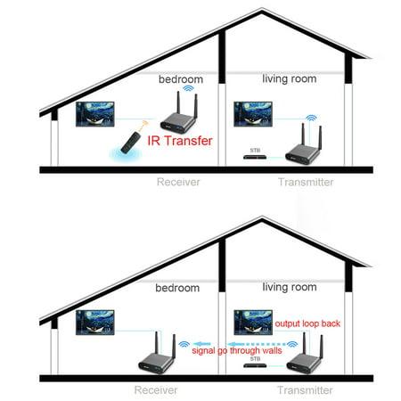 AV230 is Wireless Audio/Video Transmitter and Receiver - image 1 de 7