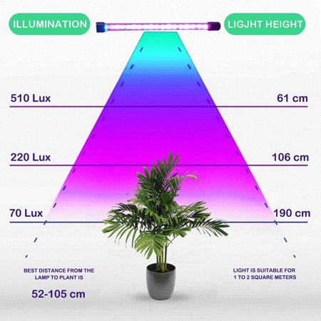 Led 5v 27w Usb Grow Light Bulb With Red Blue Spectrum Adjustable 3 Head Timer Plant Grow Lamp For Indoor Plants Color Red Blue Light Walmart Canada