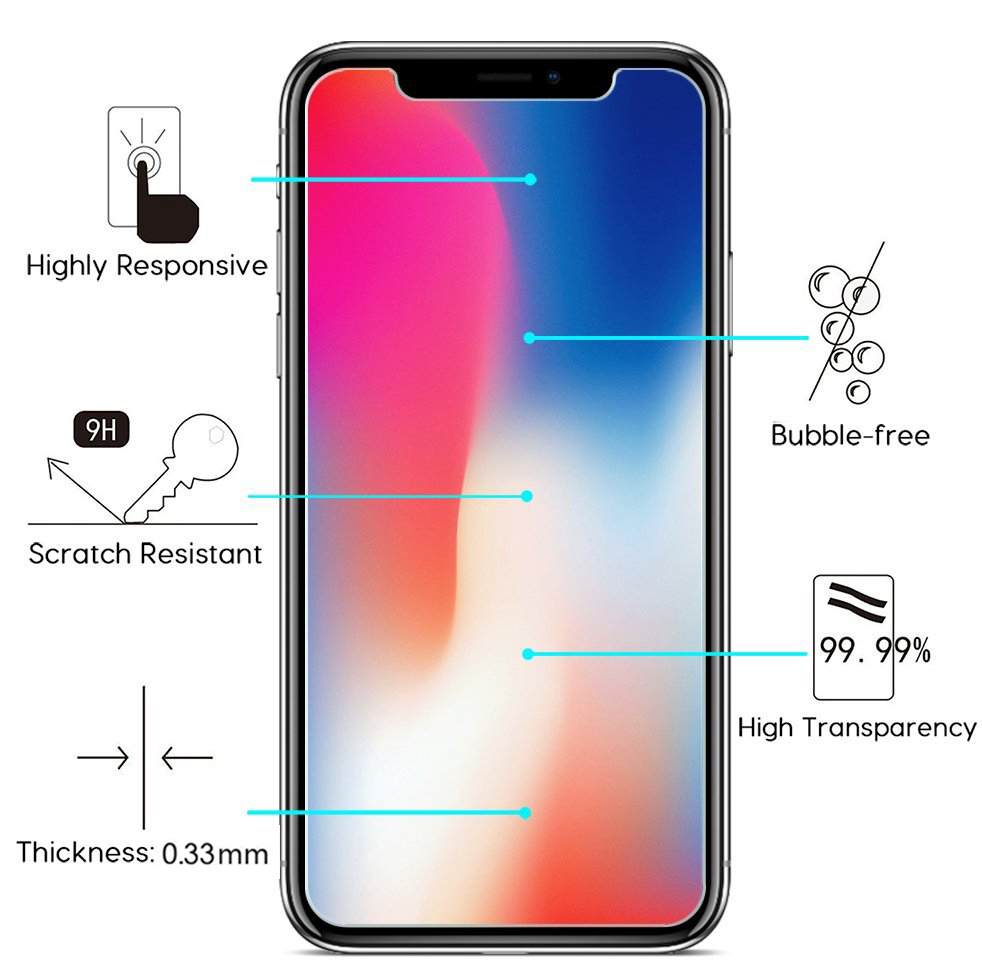 iPhone X Tempered Glass, CLEAR HARD SCREEN PROTECTOR CRACK SAVER FOR APPLE iPHONE X 10