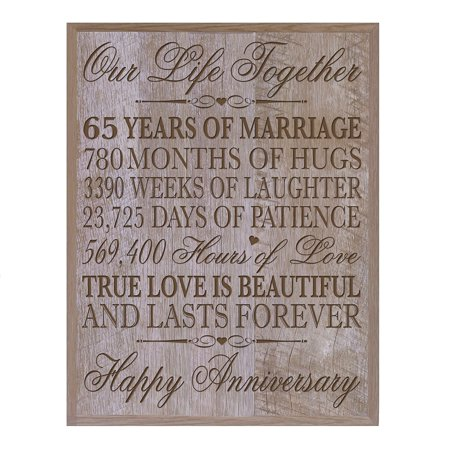 65th Wedding Anniversary Wall Plaque Gifts For Couple Parents Her