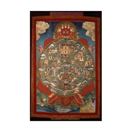 Thangka, Depicting Wheel of Life Turned by Red Yama, Lord of Death, 19th-20th Century Print Wall (Turn Of The Century Homes For Sale)