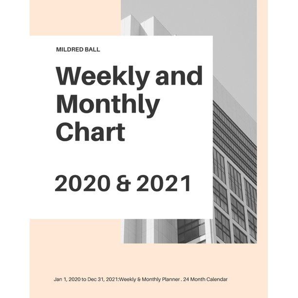 Weekly and Monthly Chart 2020 & 2021 : Jan 1, 2020 to Dec ...