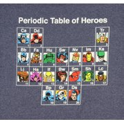 Marvel mens periodic table of heroes t shirt captain america iron image 2 of 2 urtaz Choice Image