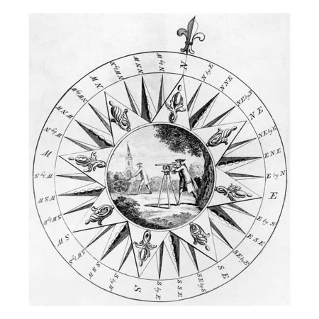English Country Scenes (Compass with a Scene of Surveying (Engraving) Print Wall Art By English )