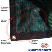 Mighty Products BMN-MS90-G1630 16 x 30 ft. - 90 Percent Premium Shade Fabric, Shade Cloth, Shade Sail, Sun Shade - Green