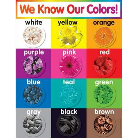 COLORS CHART GR PK-5 (Cancer Color Chart)