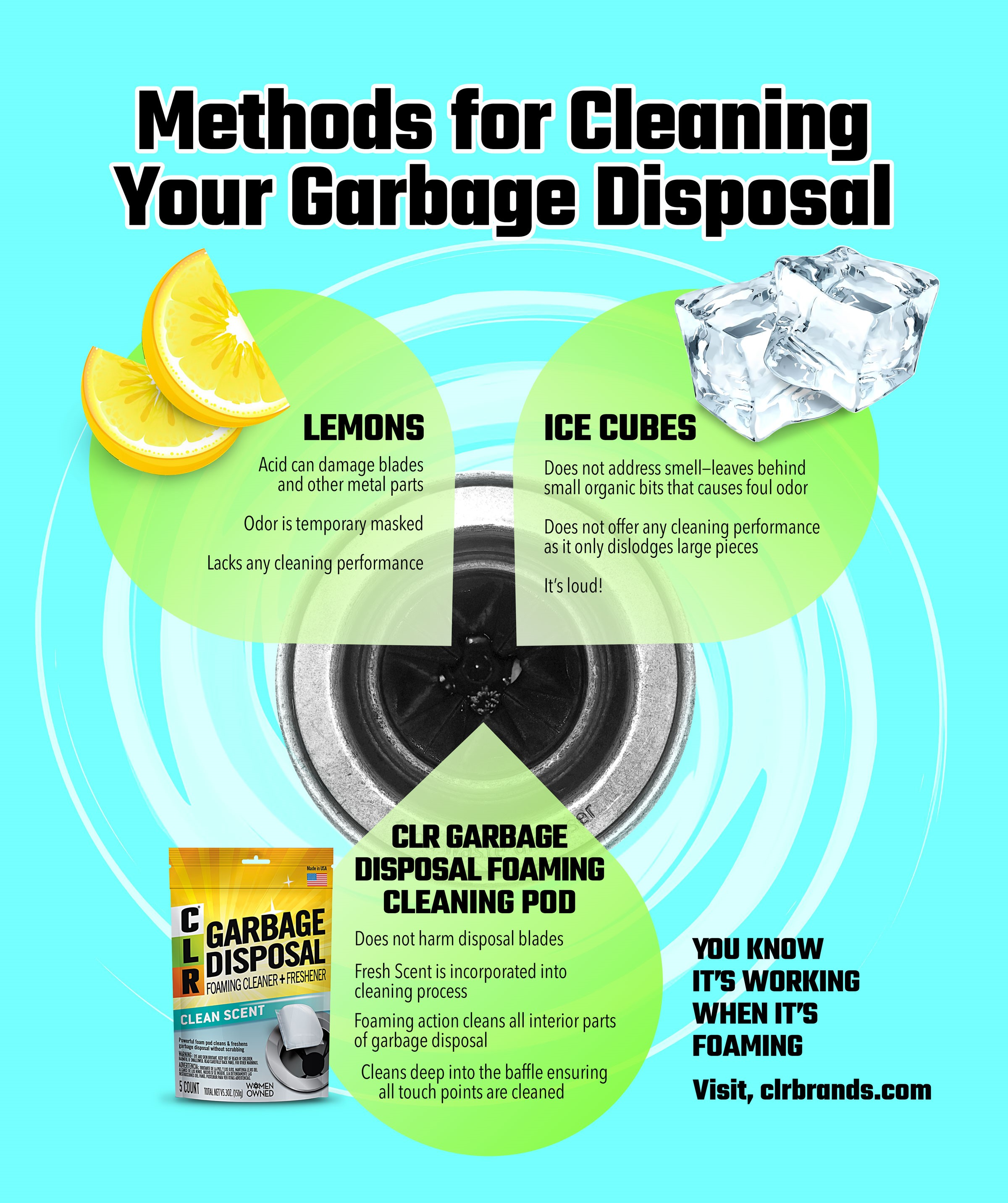 CLR Garbage Disposal Cleaner Pods, Clean Scent, 5 Count Pouch ...