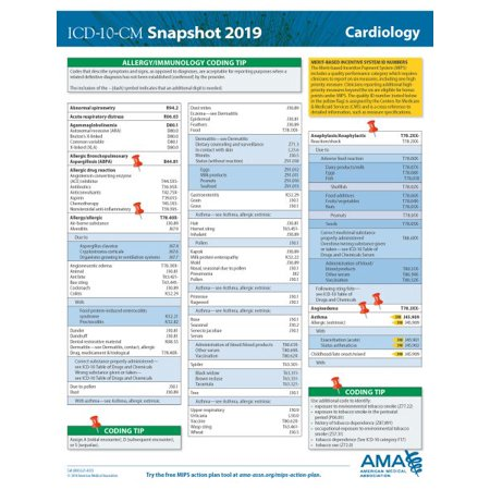 ICD-10-CM 2019 Snapshot Coding Card: Cardiology