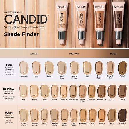 PhotoReady Candid Antioxidant Concealer by Revlon #9