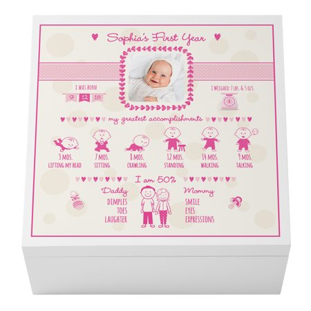 Personalized Baby Timeline Photo Keepsake Box - Available in Girl or Boy (Personalized Boxes)