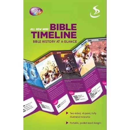 Mini Bible Timeline - Bible Time Line