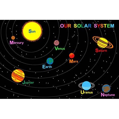 Solar System Rug (Area Rug Kids Room Play and Learn Carpet Planets Solar)