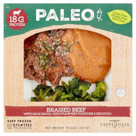 Stores That Offer Paleo Food